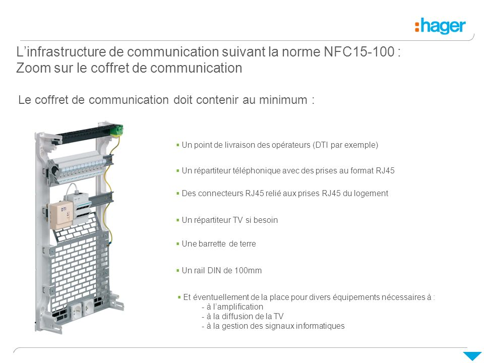 L'infrastructure de communication suivant la norme NFC15-100 : Zoom sur le coffret de communication