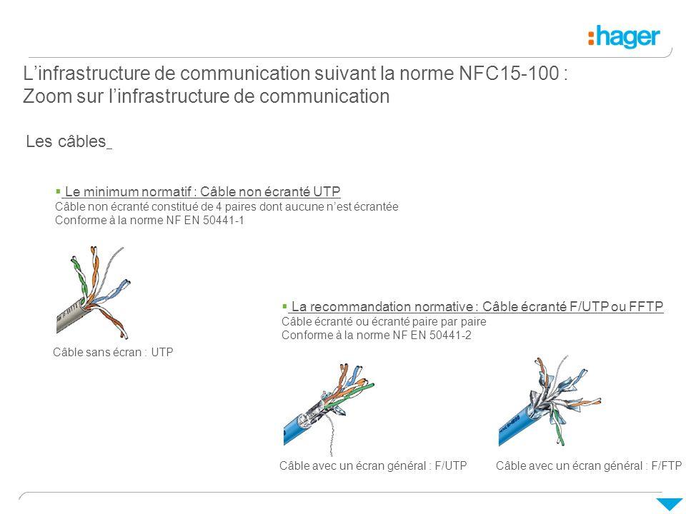 L'infrastructure de communication suivant la norme NFC15-100 : Zoom sur l'infrastructure de communication