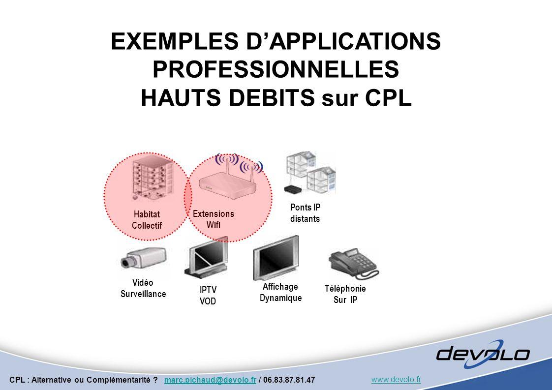 EXEMPLES D'APPLICATIONS PROFESSIONNELLES