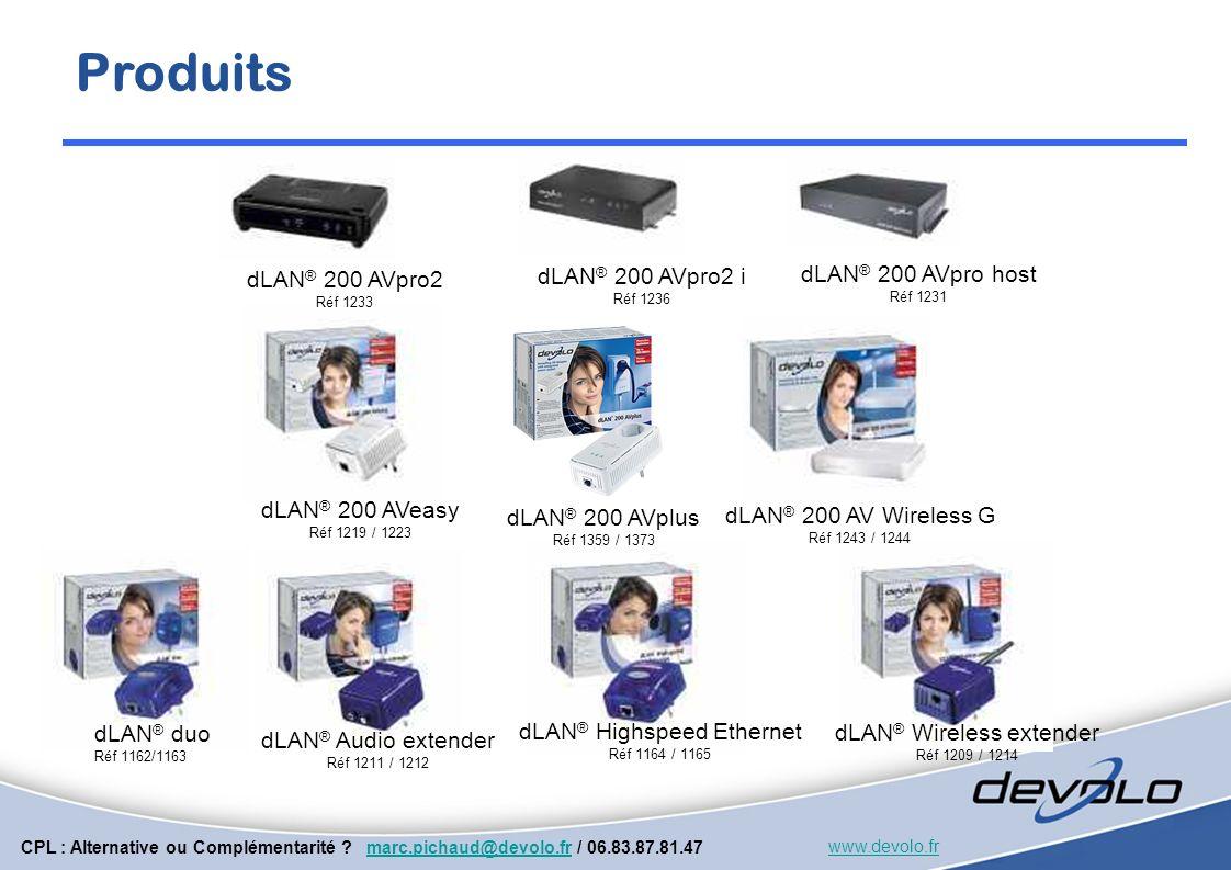 Produits dLAN® 200 AVpro2 i dLAN® 200 AVpro host dLAN® 200 AVpro2