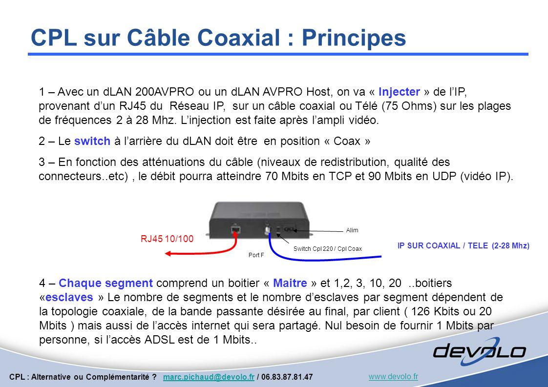 CPL sur Câble Coaxial : Principes