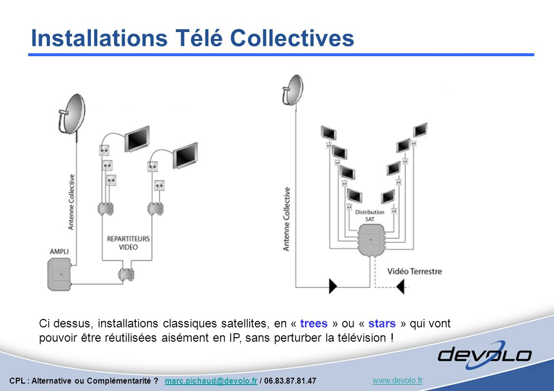 Installations Télé Collectives