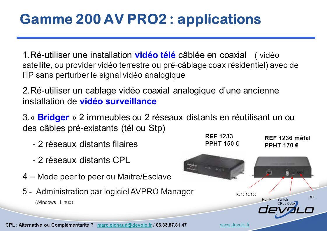 Gamme 200 AV PRO2 : applications