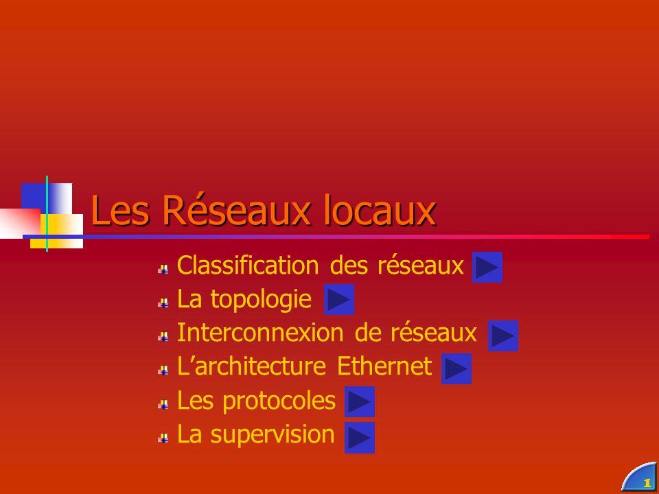 Les Réseaux locaux Classification des réseaux La topologie