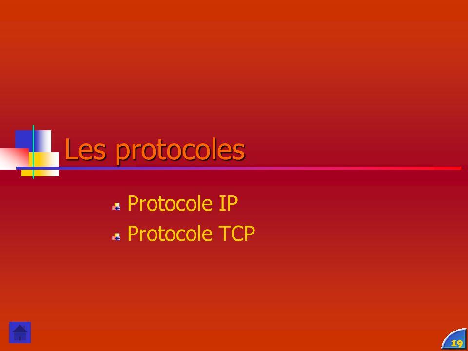 Protocole IP Protocole TCP