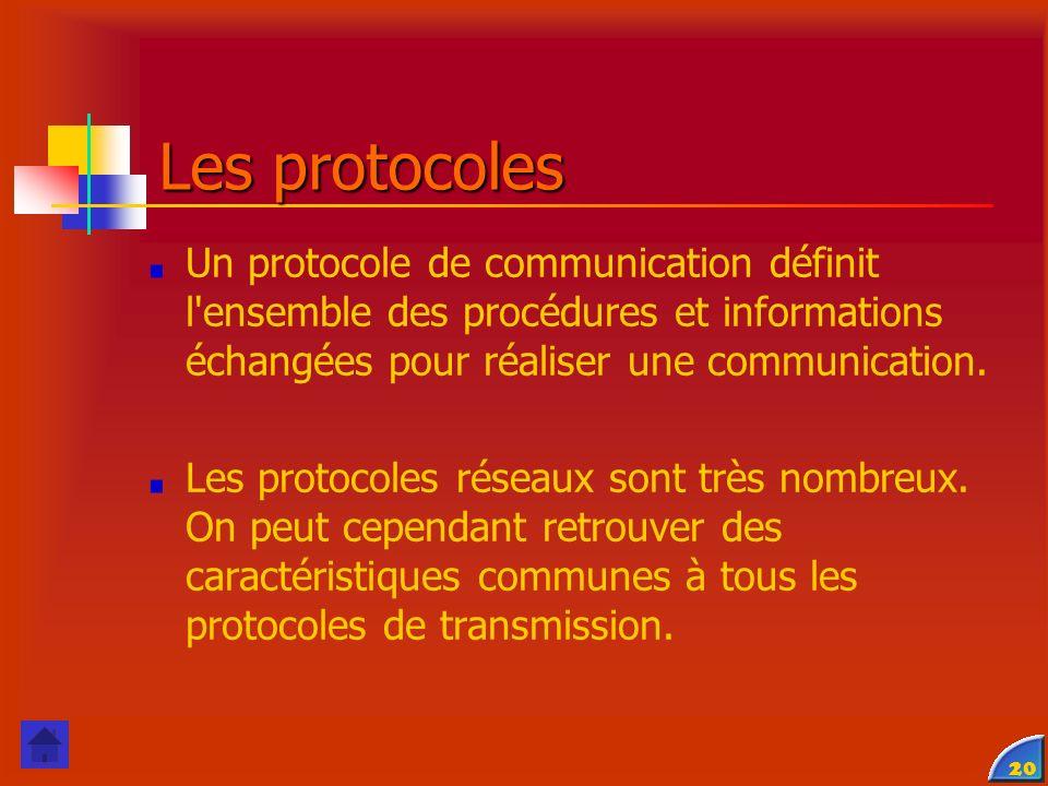 Les protocoles Un protocole de communication définit l ensemble des procédures et informations échangées pour réaliser une communication.