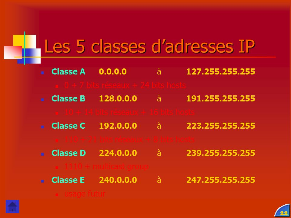 Les 5 classes d'adresses IP