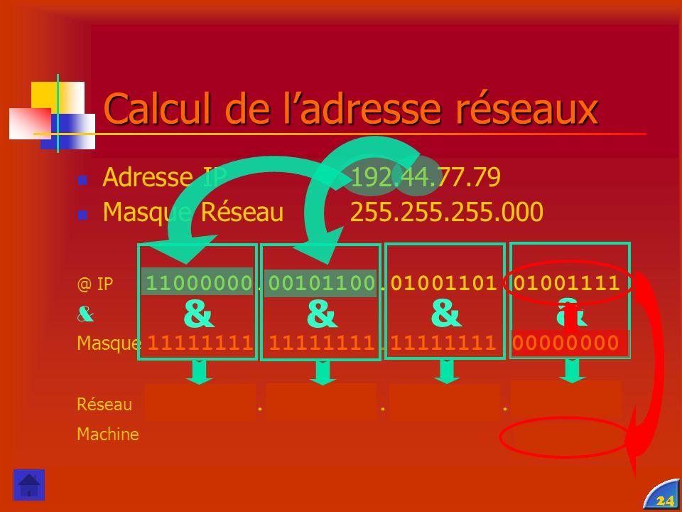 Calcul de l'adresse réseaux