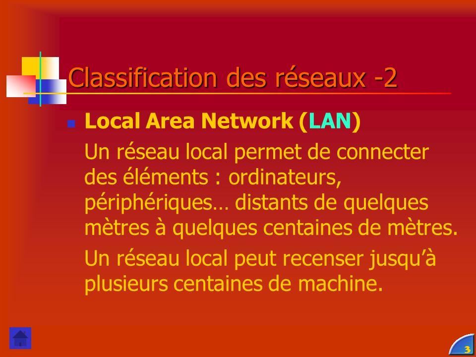 Classification des réseaux -2