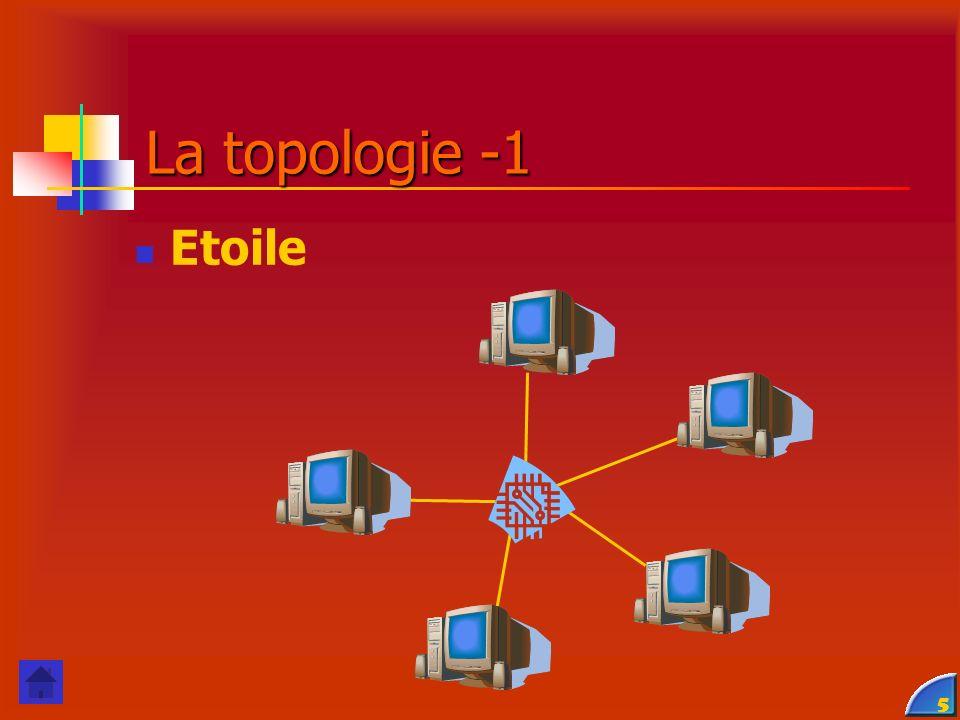 La topologie -1 Etoile