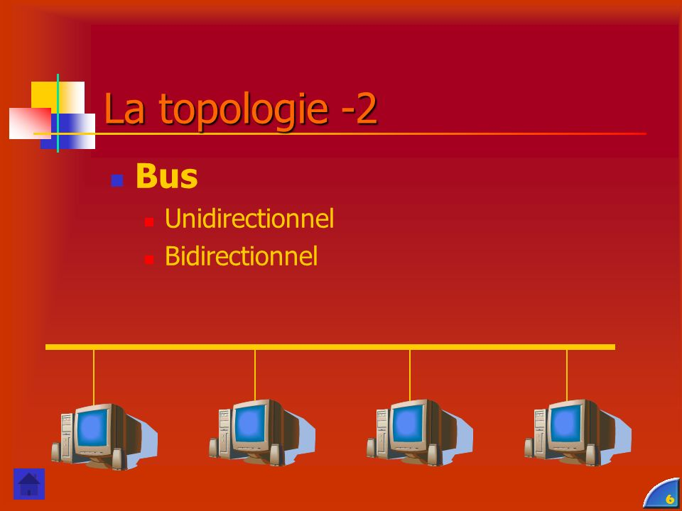 La topologie -2 Bus Unidirectionnel Bidirectionnel