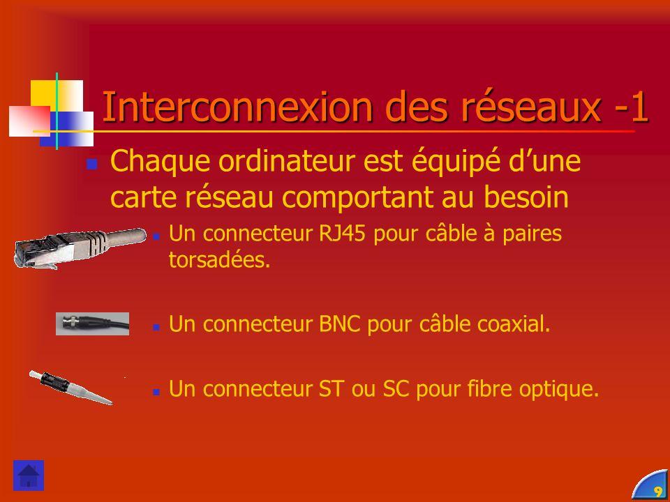 Interconnexion des réseaux -1