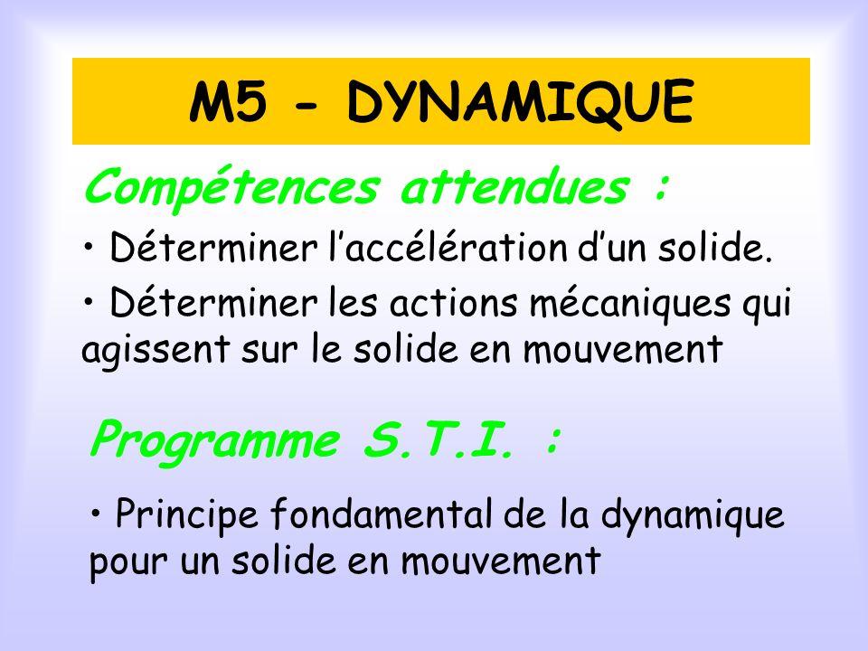 M5 - DYNAMIQUE Compétences attendues : Programme S.T.I. :