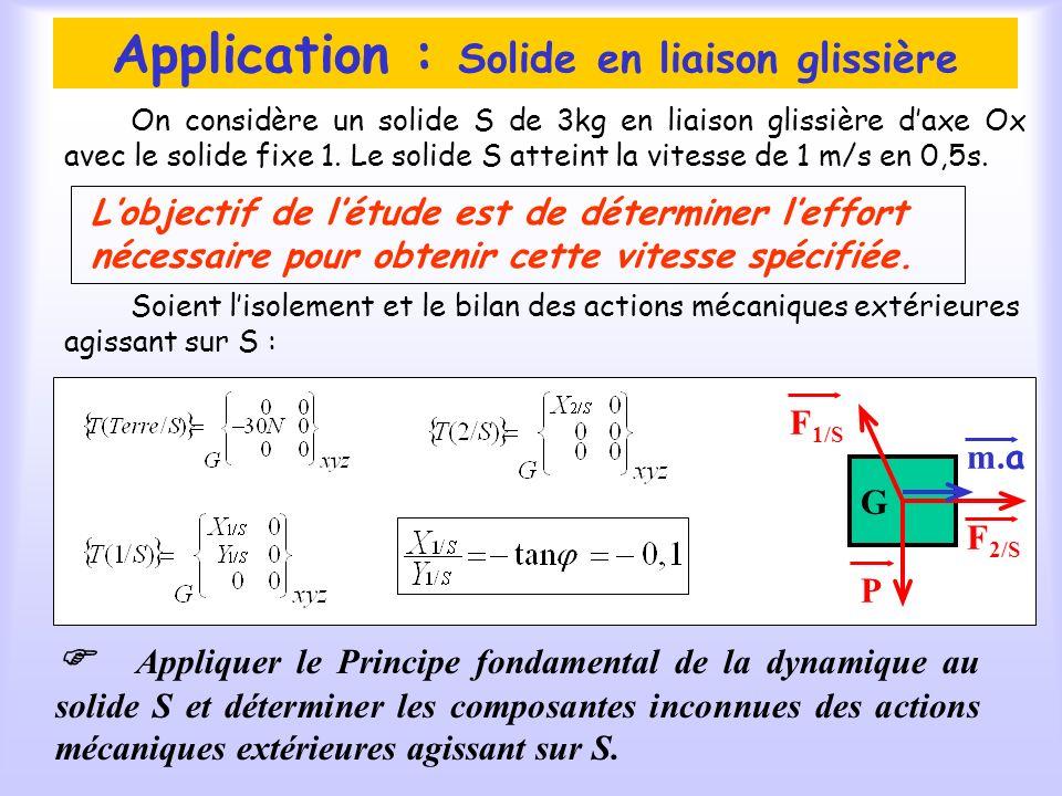 Application : Solide en liaison glissière