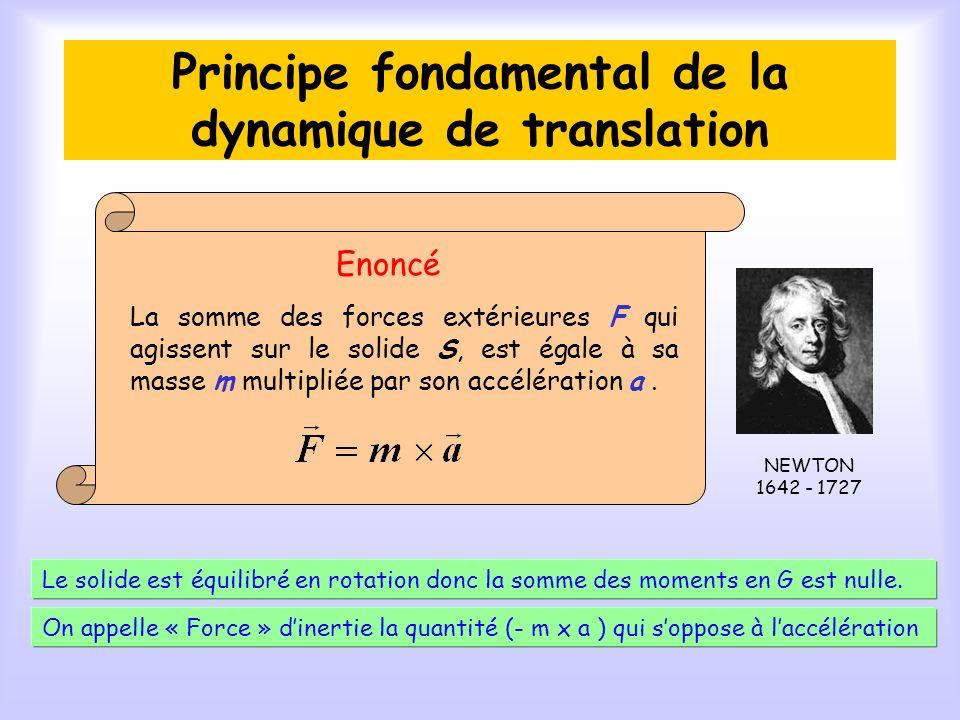 Principe fondamental de la dynamique de translation