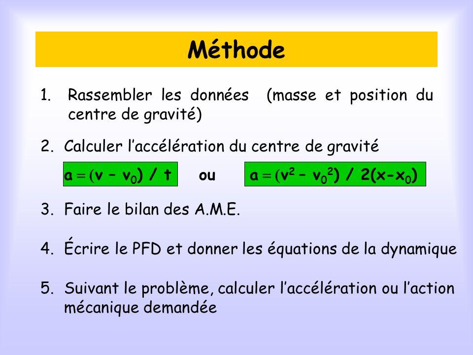 Méthode Rassembler les données (masse et position du centre de gravité) Calculer l'accélération du centre de gravité.