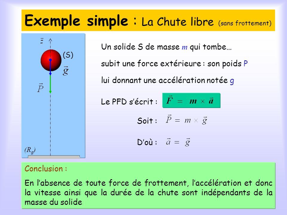 Exemple simple : La Chute libre (sans frottement)
