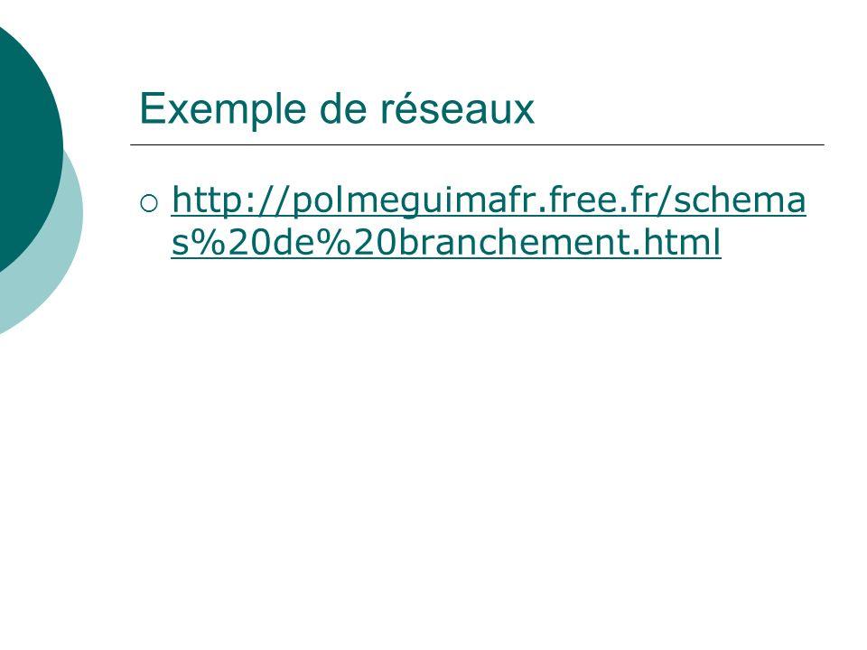 Exemple de réseaux http://polmeguimafr.free.fr/schemas%20de%20branchement.html