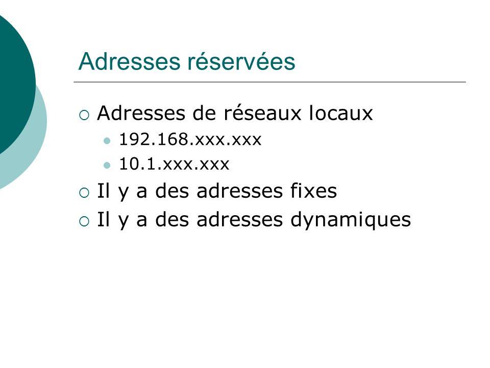 Adresses réservées Adresses de réseaux locaux