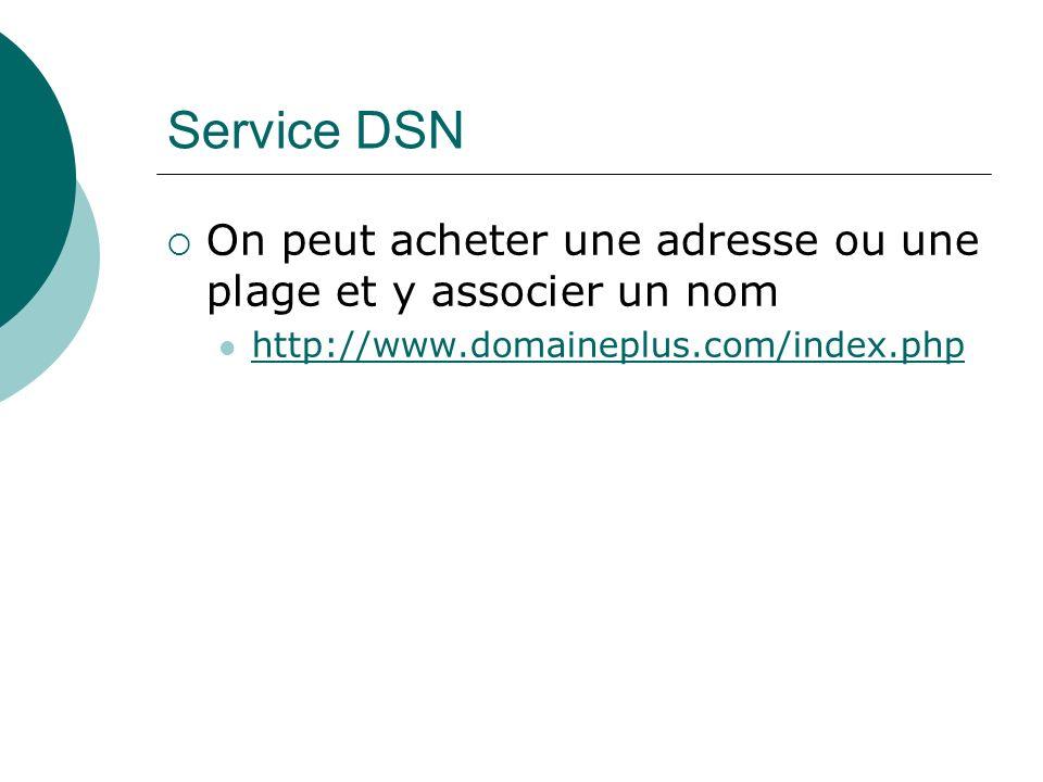 Service DSN On peut acheter une adresse ou une plage et y associer un nom.