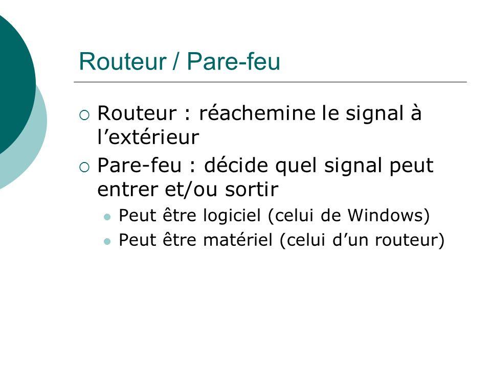 Routeur / Pare-feu Routeur : réachemine le signal à l'extérieur