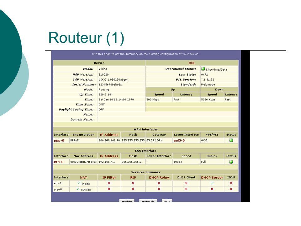 Routeur (1)