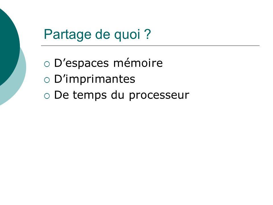 Partage de quoi D'espaces mémoire D'imprimantes