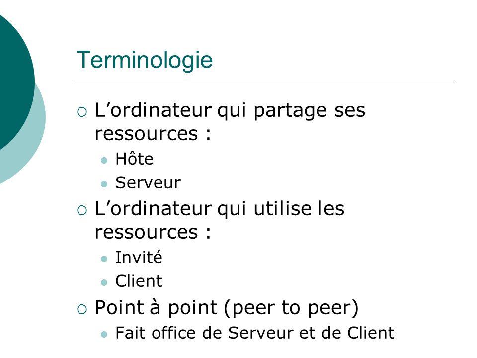 Terminologie L'ordinateur qui partage ses ressources :
