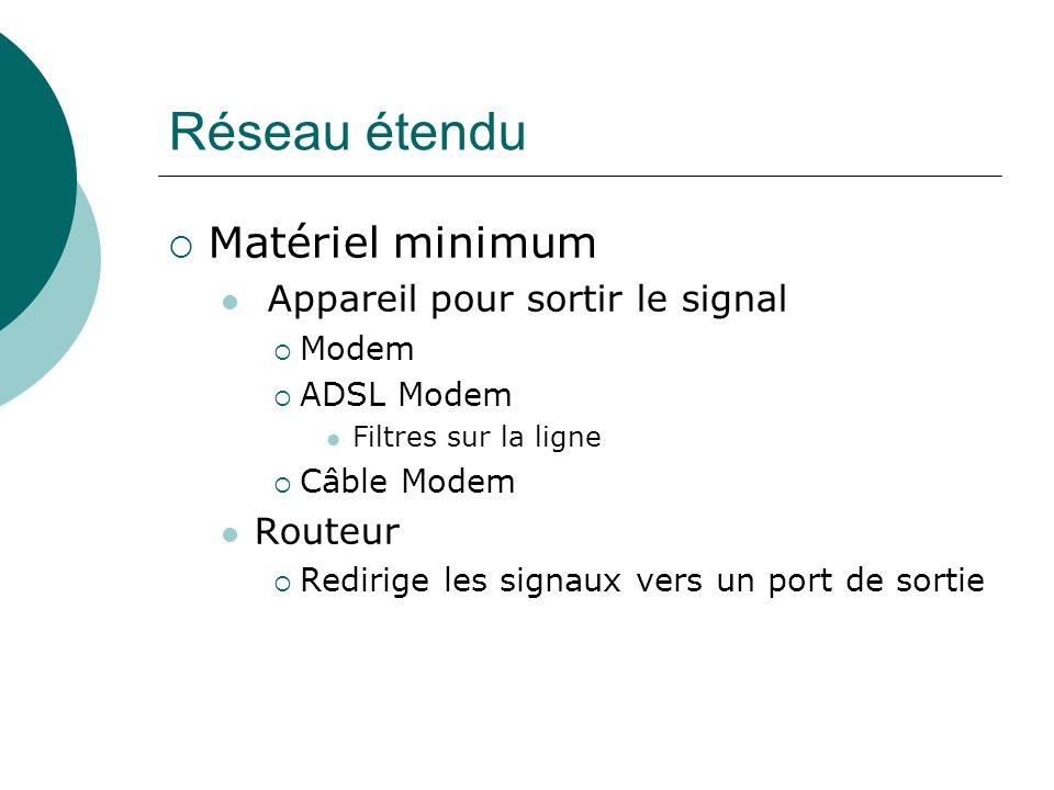 Réseau étendu Matériel minimum Appareil pour sortir le signal Routeur