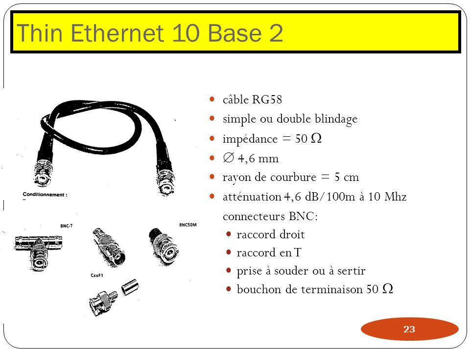 Thin Ethernet 10 Base 2 câble RG58 simple ou double blindage