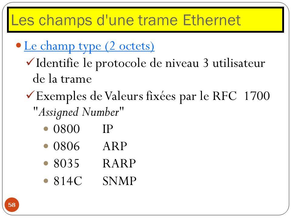Les champs d une trame Ethernet