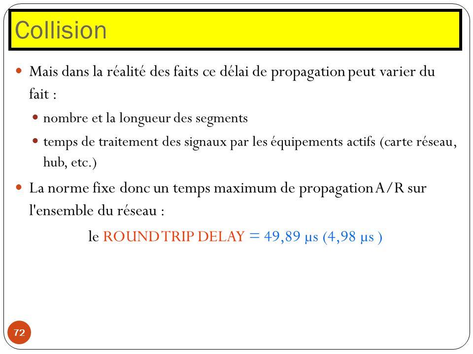 le ROUND TRIP DELAY = 49,89 µs (4,98 µs )