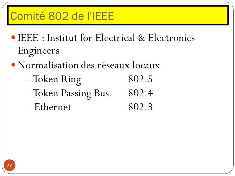 Comité 802 de l IEEE IEEE : Institut for Electrical & Electronics Engineers. Normalisation des réseaux locaux.
