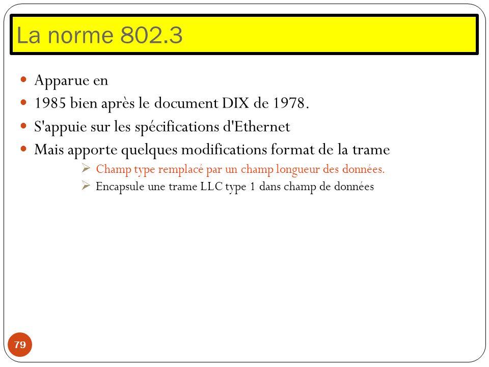 La norme 802.3 Apparue en 1985 bien après le document DIX de 1978.