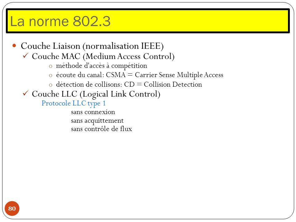 La norme 802.3 Couche Liaison (normalisation IEEE)