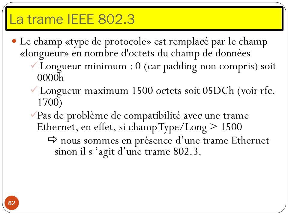 La trame IEEE 802.3Le champ «type de protocole» est remplacé par le champ «longueur» en nombre d octets du champ de données.