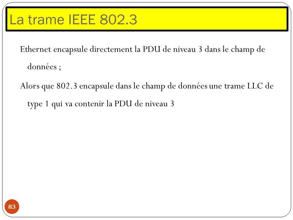 La trame IEEE 802.3