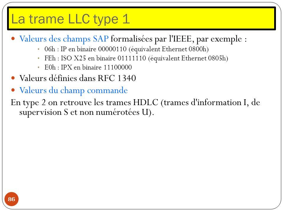 La trame LLC type 1Valeurs des champs SAP formalisées par l IEEE, par exemple : 06h : IP en binaire 00000110 (équivalent Ethernet 0800h)