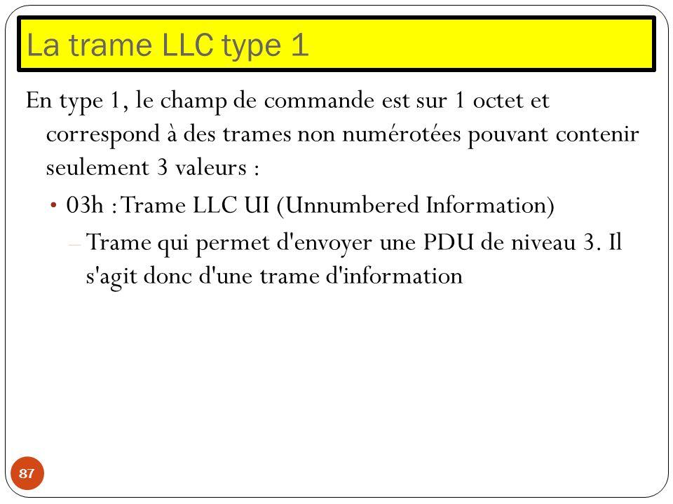 La trame LLC type 1