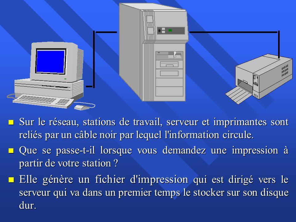 Sur le réseau, stations de travail, serveur et imprimantes sont reliés par un câble noir par lequel l information circule.