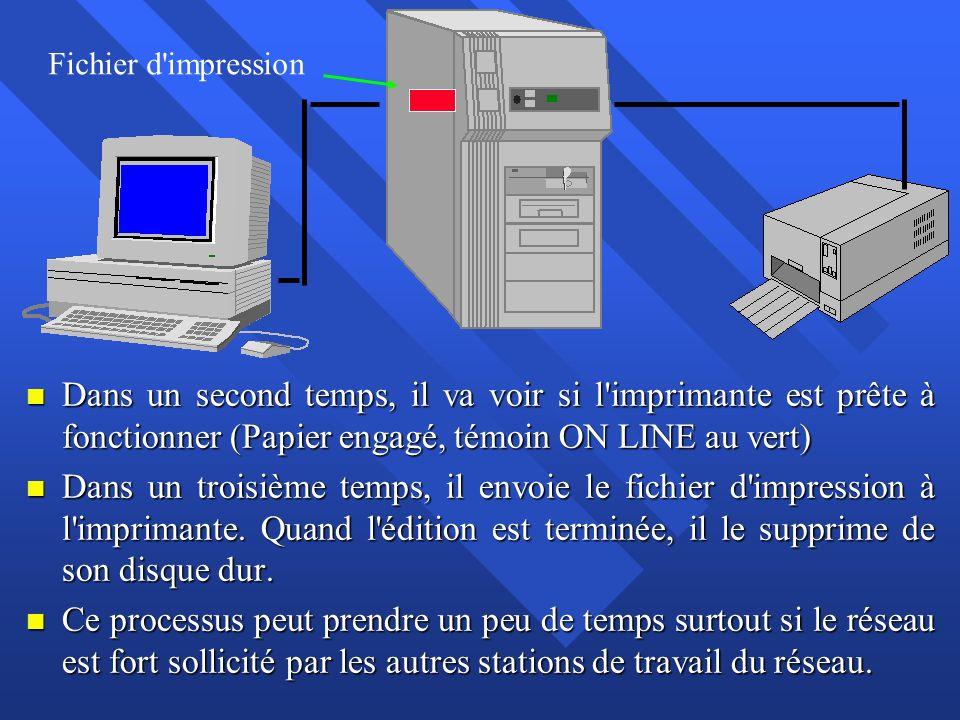 Fichier d impression Dans un second temps, il va voir si l imprimante est prête à fonctionner (Papier engagé, témoin ON LINE au vert)