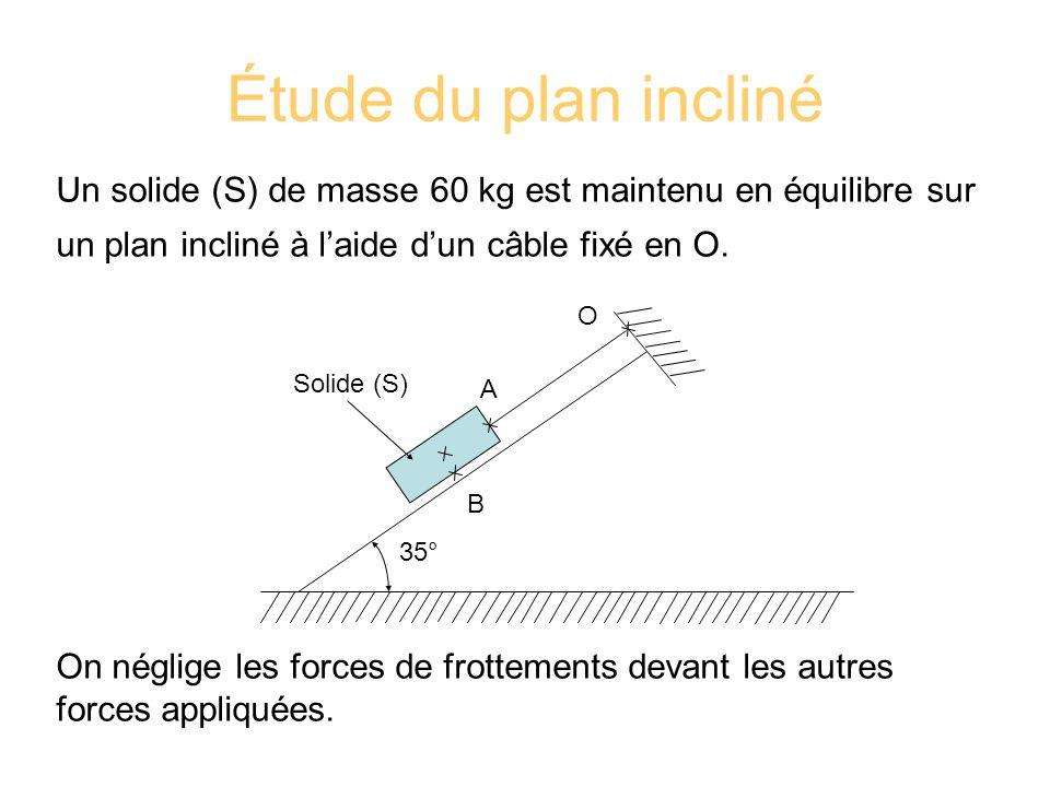 Étude du plan incliné Un solide (S) de masse 60 kg est maintenu en équilibre sur. un plan incliné à l'aide d'un câble fixé en O.