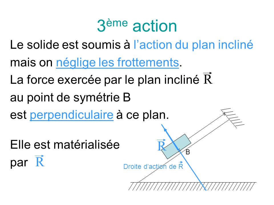 3ème action R R R Le solide est soumis à l'action du plan incliné