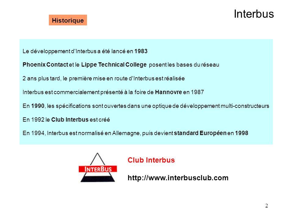 Interbus Club Interbus http://www.interbusclub.com Historique