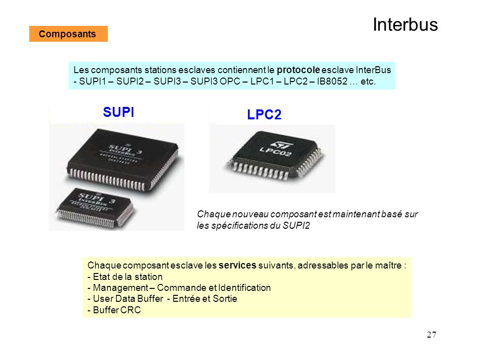 Interbus SUPI LPC2 Composants