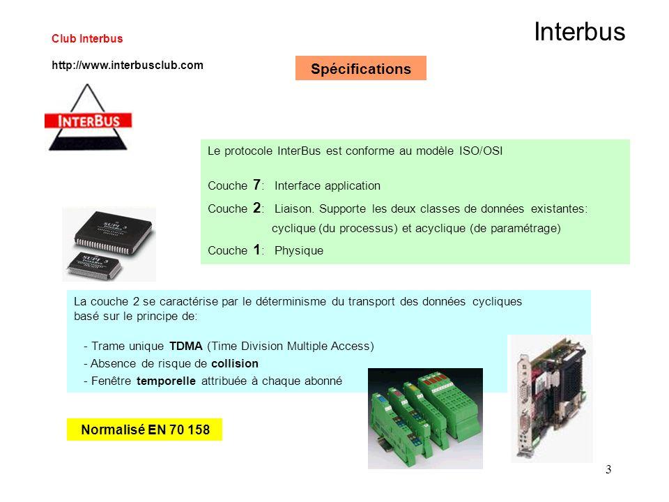 Interbus Spécifications Normalisé EN 70 158