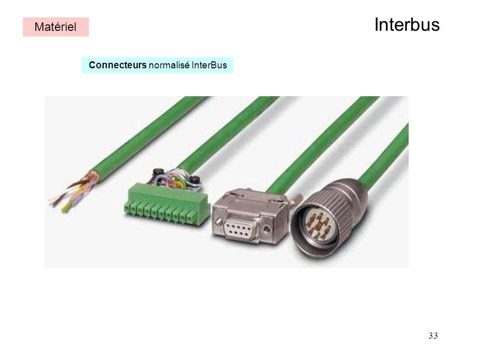 Interbus Matériel Connecteurs normalisé InterBus