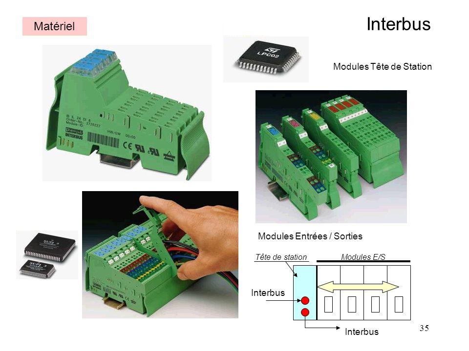 Interbus Matériel Modules Tête de Station Modules Entrées / Sorties