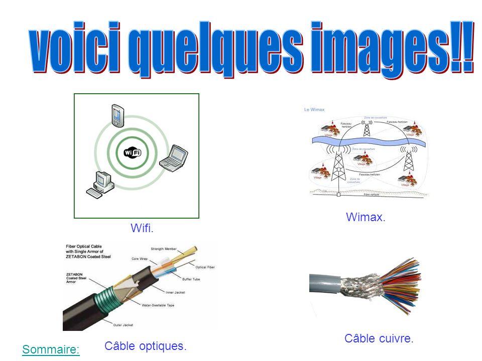 voici quelques images!! Wimax. Wifi. Câble cuivre. Câble optiques.