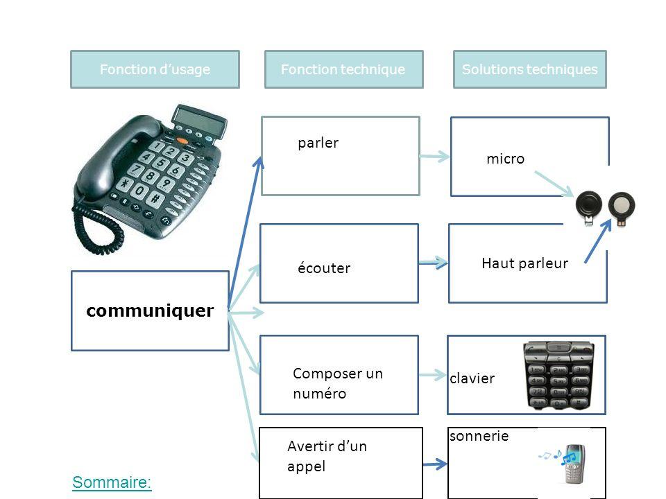 parler micro Haut parleur écouter communiquer Composer un numéro